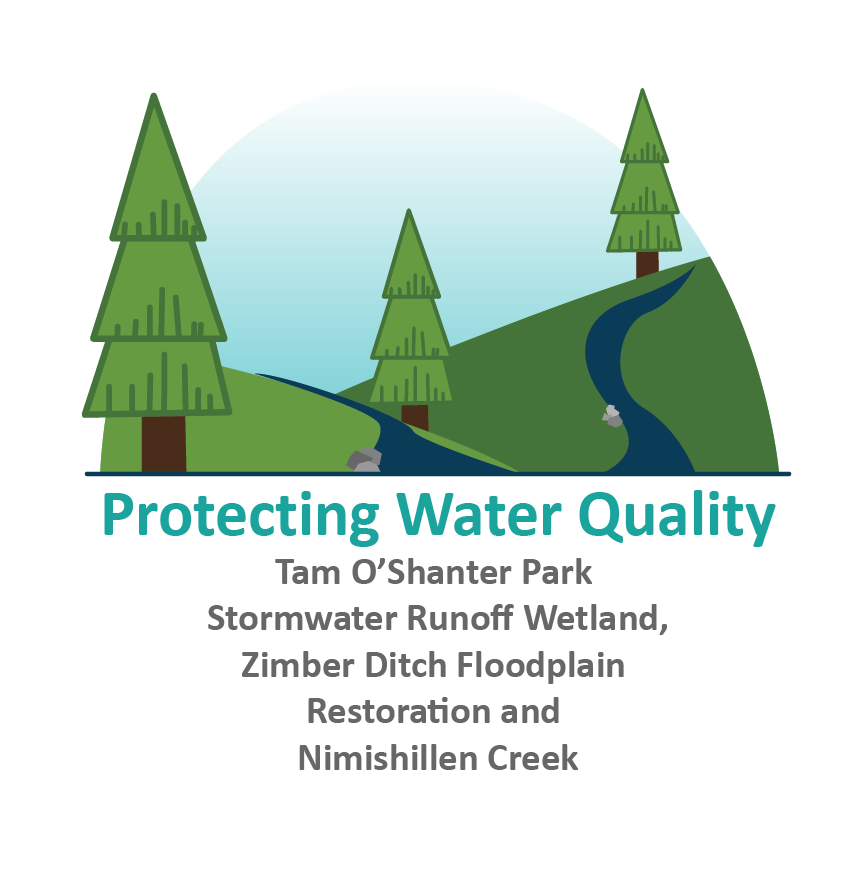 2019 Levy Info Protecting Water Quality
